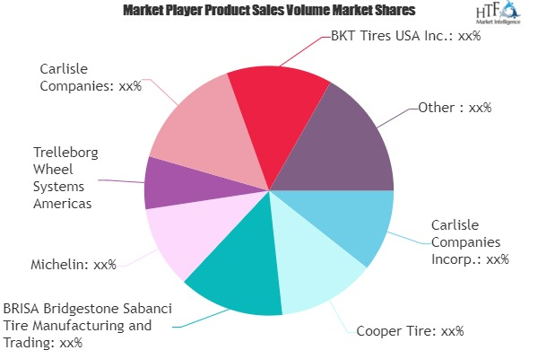 Agricultural & Forestry Tires Market to See Huge Growth by 2026   Carlisle, Goodyear, Bridgestone