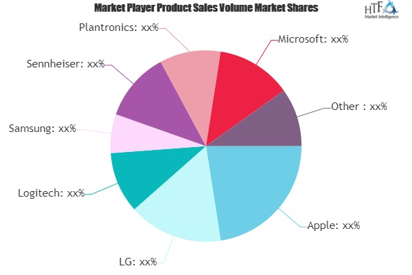 Stereo Headsets Market to Witness Huge Growth By 2026 : LG, Logitech, Samsung