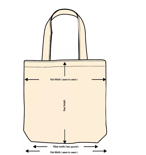Useful Tips On How To Measure A Tote Bag
