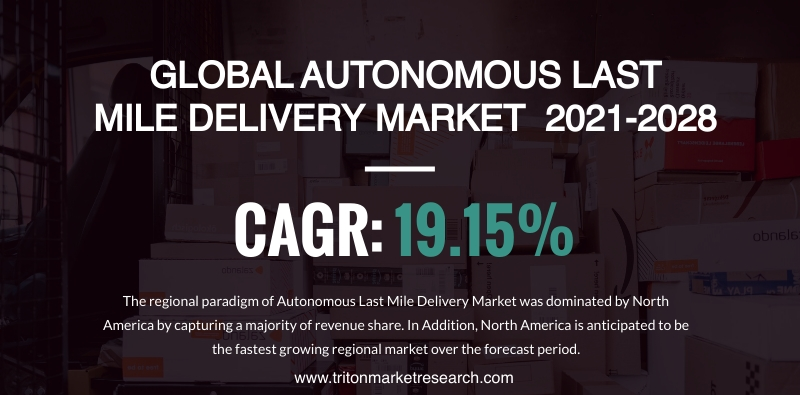 The Global Autonomous Last Mile Delivery Market Predicted to Acquire $41.74 Billion by 2028