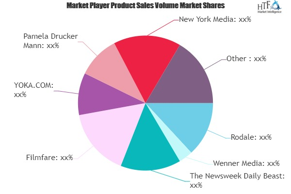 Digital Magazine Publishing Market to See Huge Growth by 2026 | Rodale, Wenner Media, Filmfare