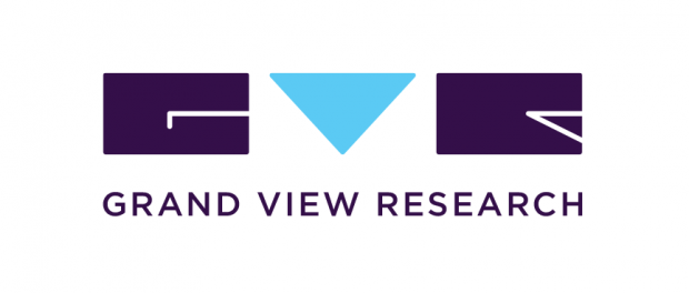 Warehouse Robotics Market Size to Grow at USD 6.46 Billion With An Impressive CAGR Of 11% From 2019 To 2025: Grand View Research Inc.