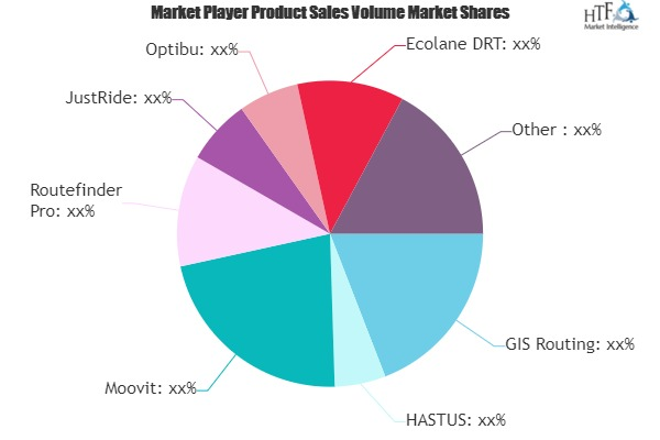 Public Transportation Software Market Shaping From Growth To Value : HASTUS, Moovit, Routefinder Pro