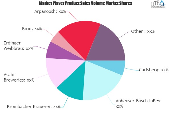 Light Beer Market Comprehensive Study Explore Huge Growth in Future