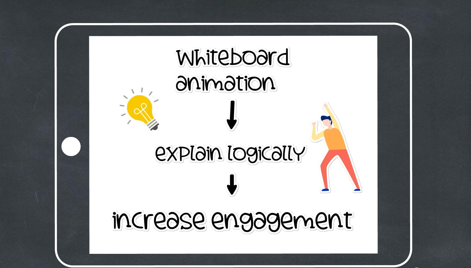 Mango Animate WM Creates a Whiteboard Animation Explainer Video Easily