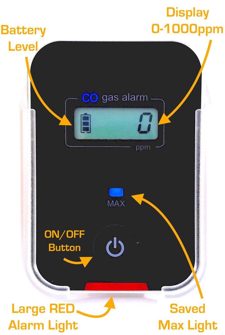 Carbon Monoxide Detectors Warn Pilots of Carbon Monoxide Exposure in Aircrafts