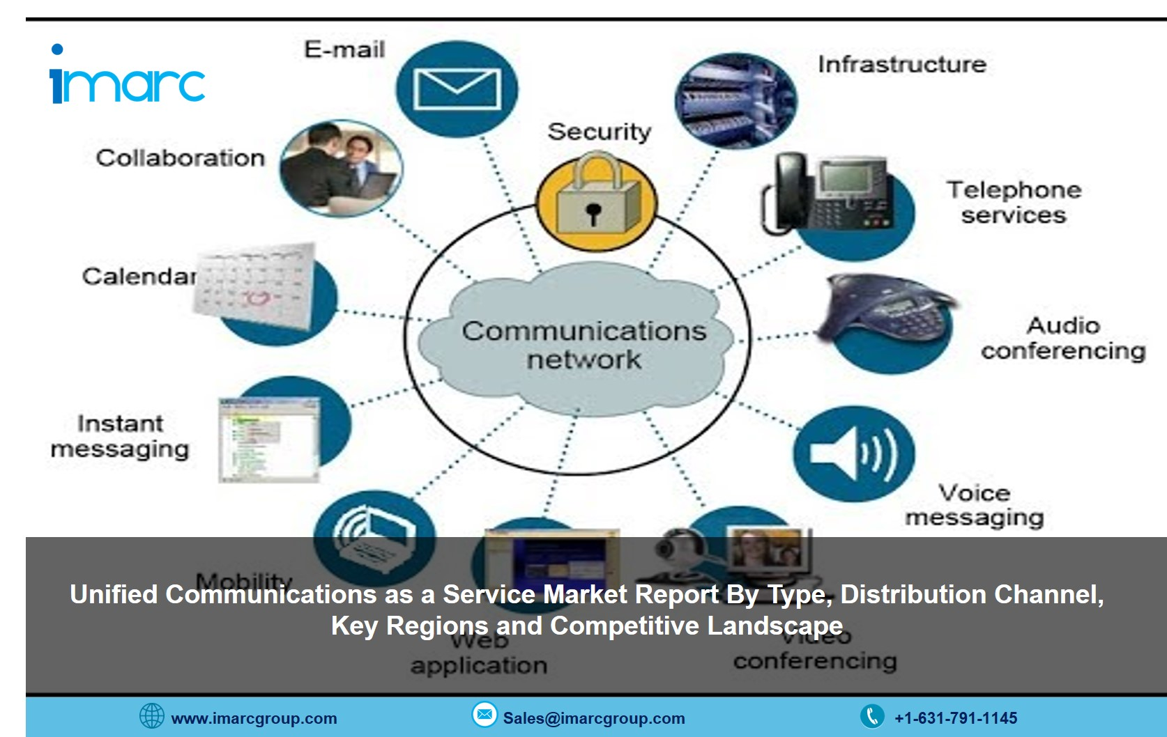 Unified Communications as a Service Market 2021-26: Size. Share, Price and Industry Trends