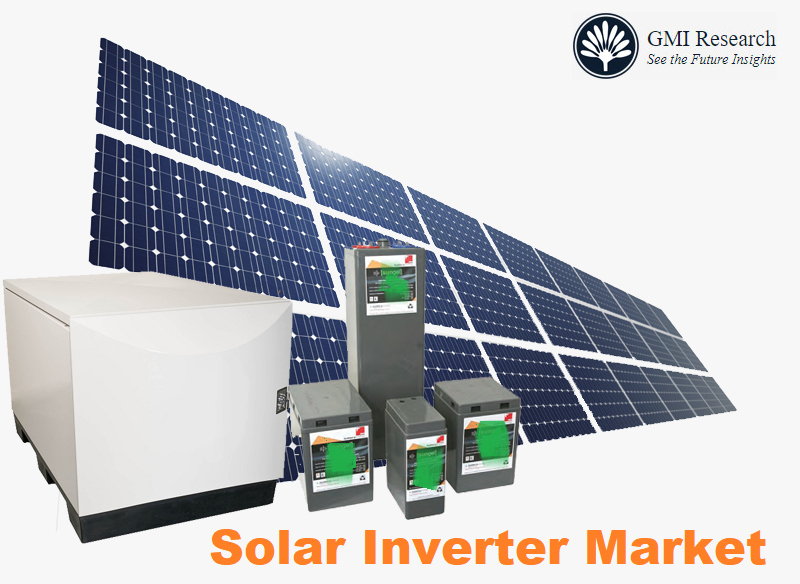 Solar Inverter Market Share, Size, Growth Opportunities & Industry Forecast Report, 2020-2027