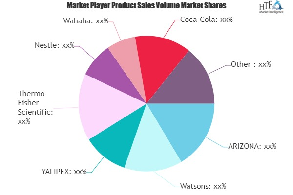Distilled Water Market to Witness Huge Growth by 2026 | Nestle, Wahaha, Coca-Cola