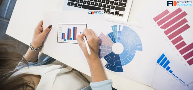 Vinyl Flooring Market Analysis 2020, Key Companies, Revenue Generation, Demand, Growth and Forecasts to 2027