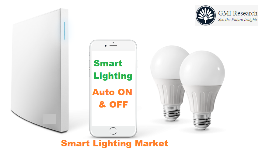 Smart Lighting Market Size, Share, Growth Opportunities & Industry Trends Analysis Forecast Report, 2020-2027