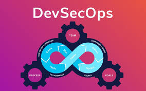 DevSecOps Market to See Huge Growth by 2025 | Google, Qualys, Threat