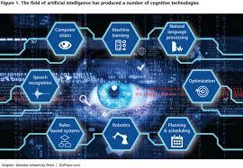 Artificial Intelligence and Cognitive Computing Market Next Big Thing | Major Giants Microsoft, Teradata, IBM