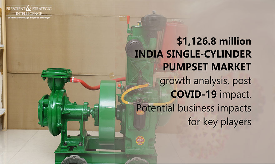 Population Explosion To Drive Indian Single-Cylinder Pumpset Market to $1,834.3 Million by 2030