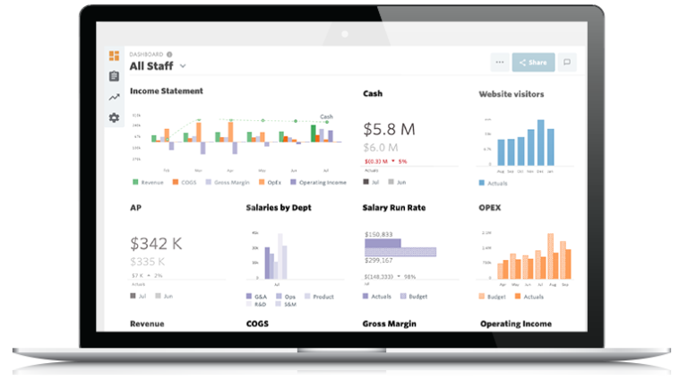 K-38 Consulting to Provide SaaS-based Forecasting, Modeling, and Cash Management CFO Services to the Technology Sector