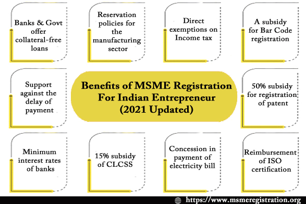 What are the Benefits of MSME Registration for Indian Entrepreneurs [2021 Updated]