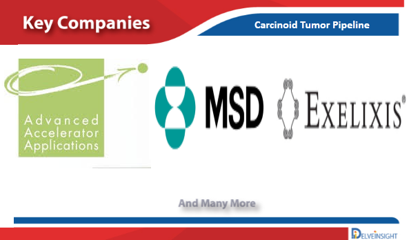 Carcinoid Tumor Pipeline Insight 2021 by DelveInsight