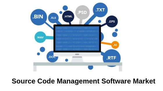 Source Code Management Software Market May Set New Growth Story: Dynamsoft, Git, Mercurial, SourceGear