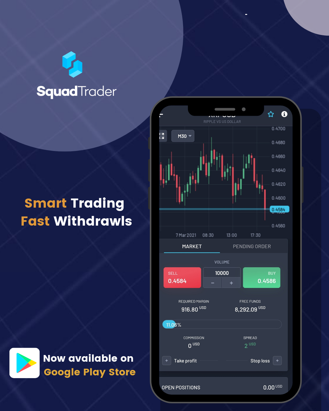 Trading App SquadTrader Continues To Improve Its Platform to Ensure Success for Traders