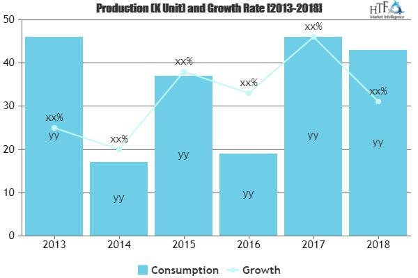 Flavor Tea Market to Eyewitness Massive Growth by 2026 | Lipton, Tevana, Laduree