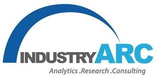 Polyolefin Catalyst Market Size Forecast to Reach $3.6 Billion by 2026