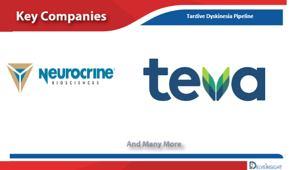 Tardive Dyskinesia Pipeline Insight 2021 by DelveInsight