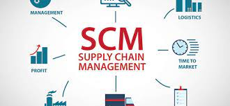 Supply Chain Management (Scm) Software Market to See Huge Growth by 2026 | Epicor, Microsoft, Highjump