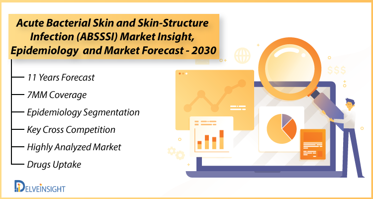ABSSSI Market: Industry trends, Drugs, Companies and Analysis by DelveInsight| Cubist Pharmaceutical, Paratek Pharmaceutical, Melinta, Durata Therapeutics, The Medicine Company and Others