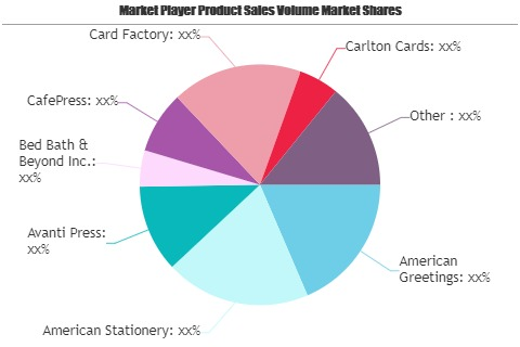 Personalized Gifts Market Still Has Room To Grow: CafePress, Card Factory, Carlton Cards
