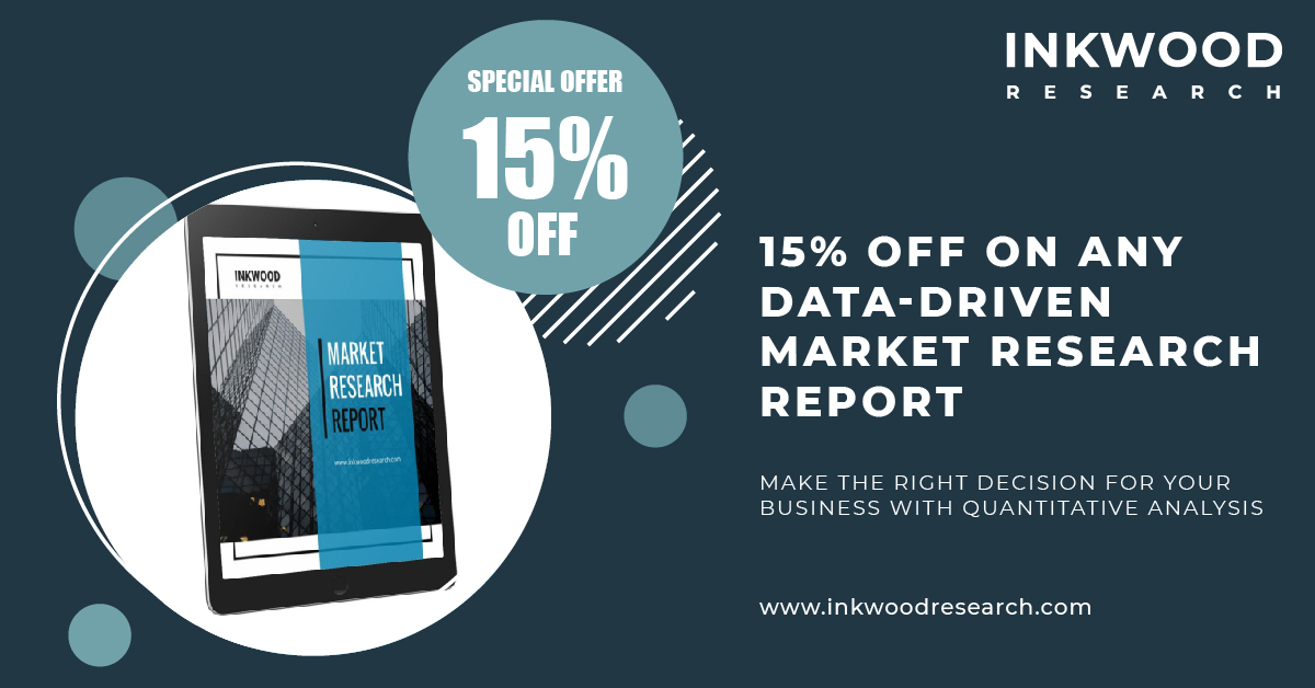 Get Special Offer on Market Research Reports   Custoized Research Reports