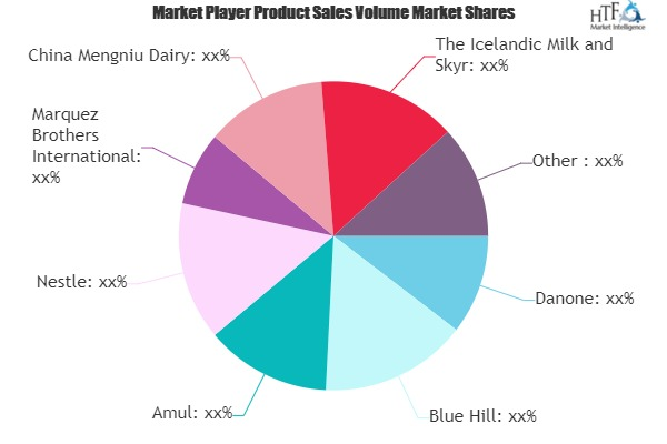 Savory Yogurt Foods Market to See Huge Growth by 2026 | Danone, Blue Hill, Amul, Nestle