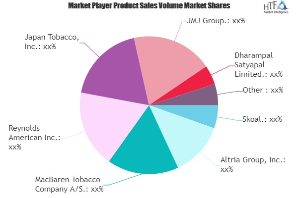 Smokeless Tobacco Market to Eyewitness Massive Growth by 2026 | Skoal, Imperial Brands, Swedish Match