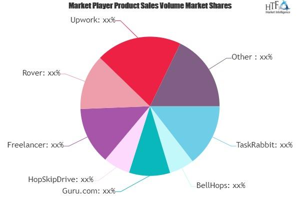Gig Based Business Market: Next Big Thing | Major Giants TaskRabbit, Upwork, Fiverr, DoorDash