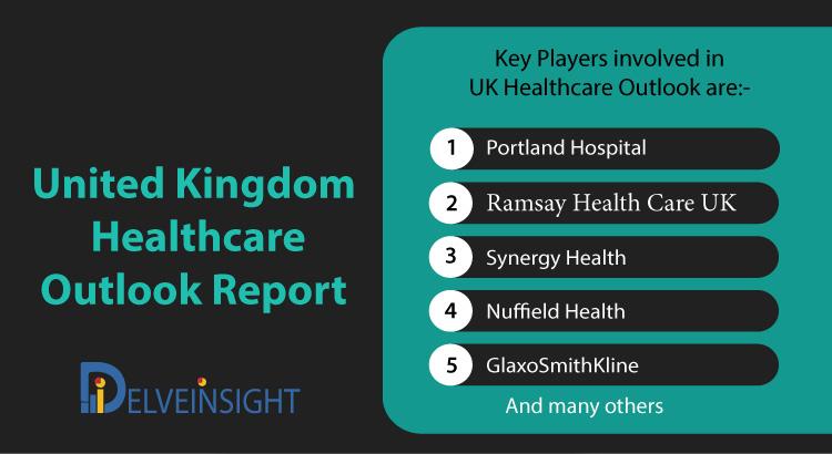 UK Healthcare Outlook Report, 2020 | DelveInsight