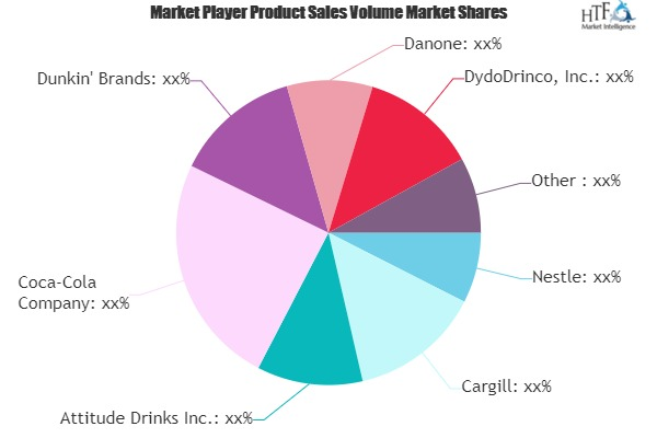Ready-to-drink (RTD) Coffee Beverage Market to Eyewitness Massive Growth by 2026 | Nestle, Cargill, Dunkin' Brands