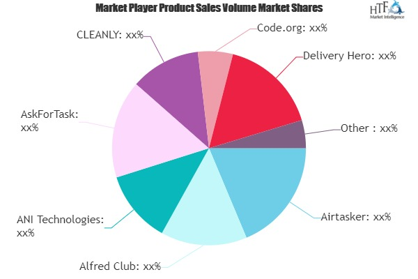 Online Hyperlocal Services Market is Set to Develop New Growth Story | Delivery Hero, Handy, Uber Technologies, Zomato
