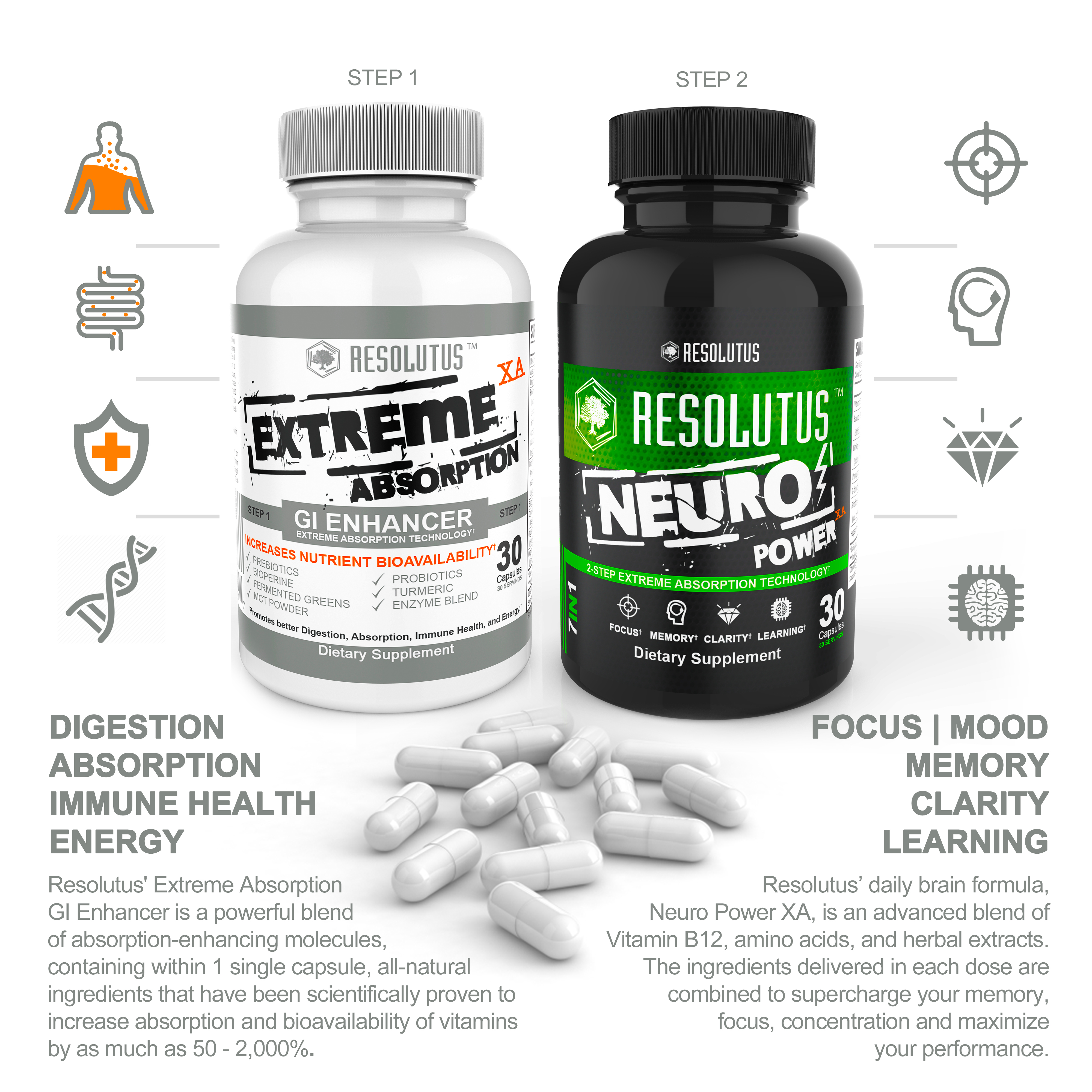 Resolutus Technologies Inc is utilizing Mr. Checkout's Fast Track Program to reach Independent Nutrition Stores Nationwide.