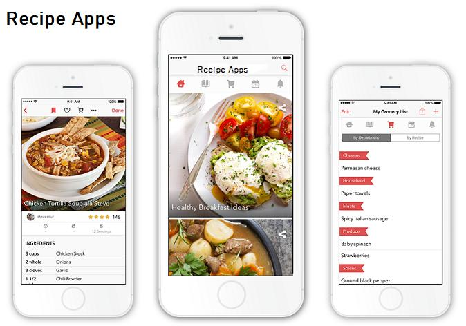 Recipe Apps Market Next Big Thing | Major Giants Paprika Recipe Manager 3, Yummly, Kitchen Stories