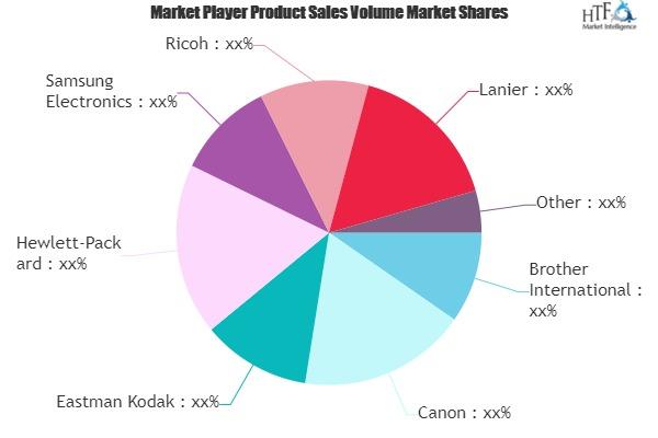 Photocopier Market to Eyewitness Massive Growth by 2026 | Canon, Eastman Kodak, Hewlett-Packard