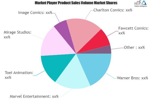 Comic Book Market Comprehensive Study Explore Huge Growth in Future