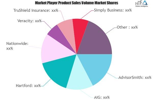 Product Liability Insurance Market May see a Big Move | Major Giants AdvisorSmith, Hartford, Veracity