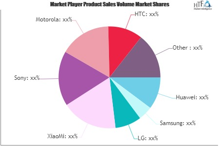 5G Phone and Laptop Market to Witness Huge Growth by 2026 | Samsung, HP, Sony