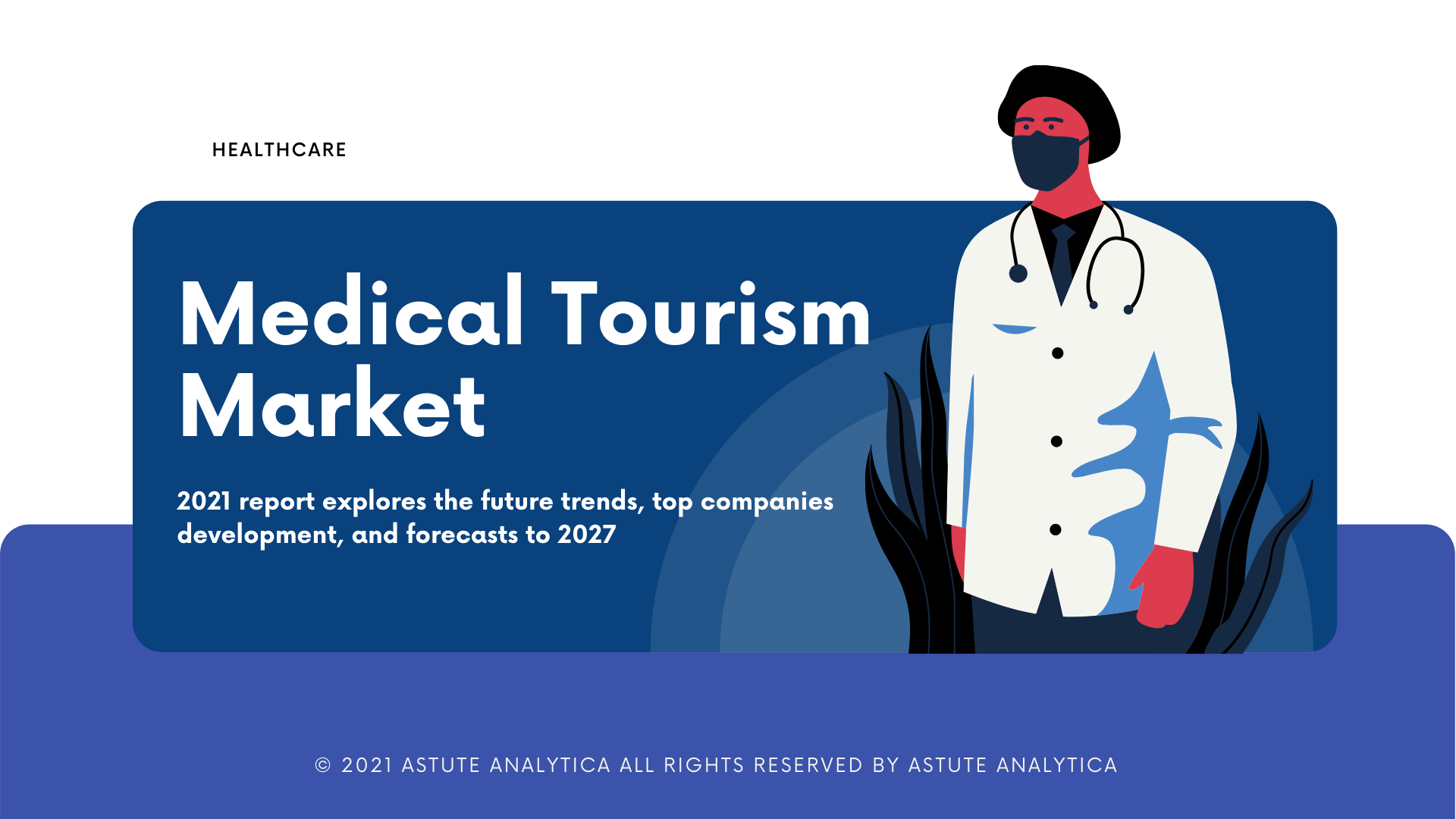 Medical Tourism Market 2021 report explores the future trends, development, and forecasts to 2027