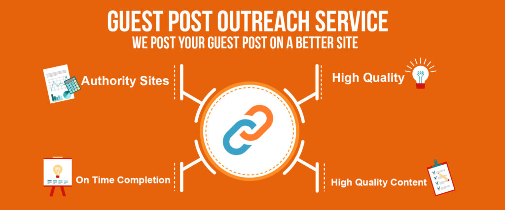 Push Performance with High DA - PA Guest Posting Services