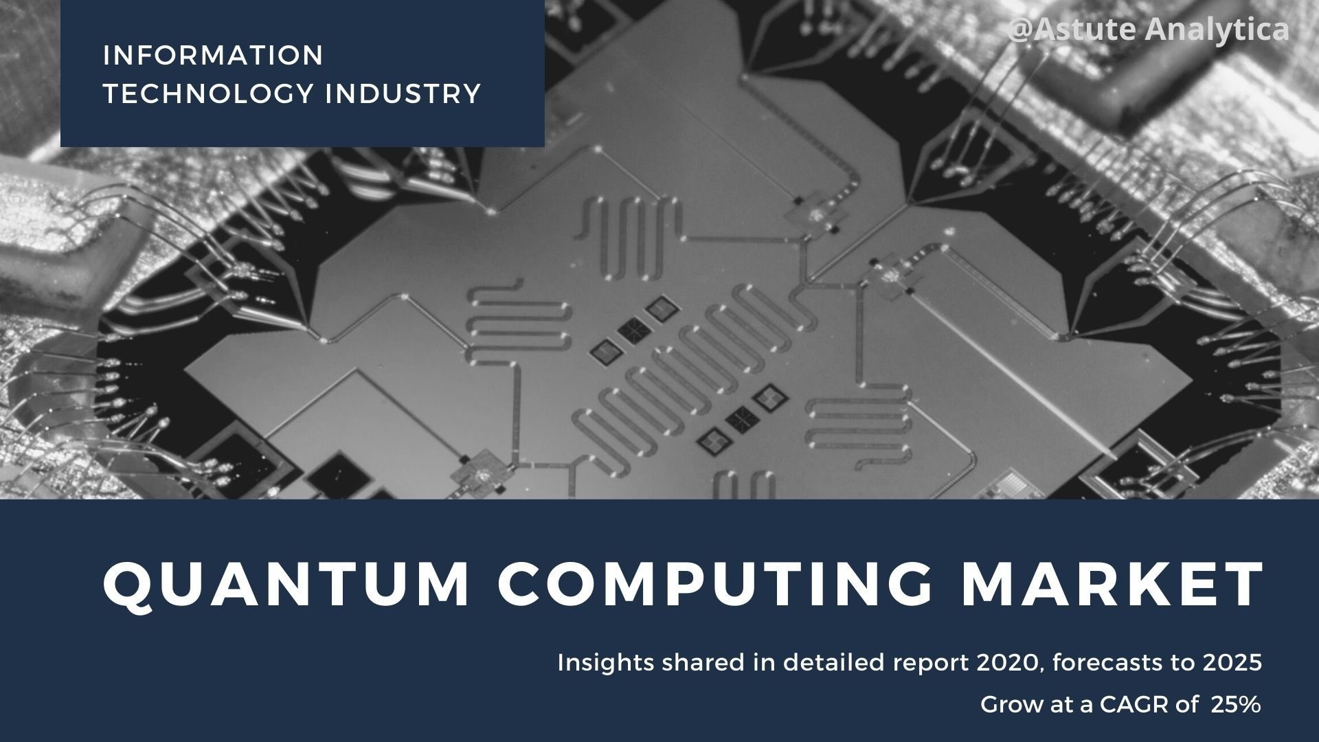 Quantum computing market insights shared in detailed report 2020, forecasts to 2025
