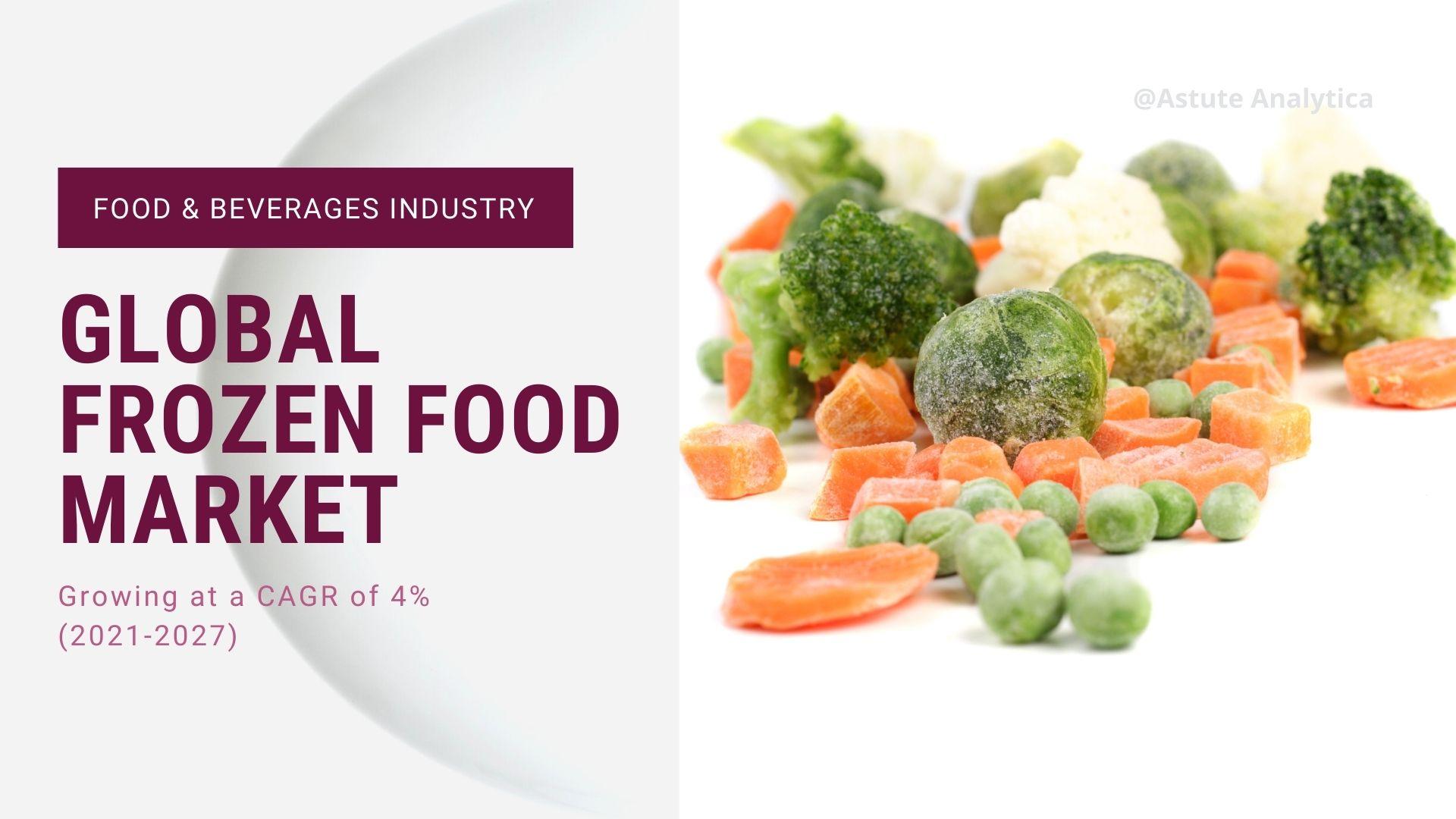 Frozen food market to make great impact in near future