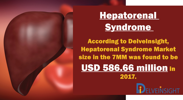 Hepatorenal Syndrome Market, Epidemiology, and Market Forecast Analysis Report