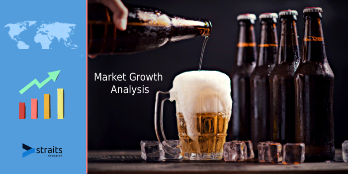 Upcoming Opportunities in Beer Market: Future Trend, Analysis of Key Segments and COVID-19 Impact Analysis | Anheuser-Busch InBev, Boston Beer Co., Sapporo Breweries.