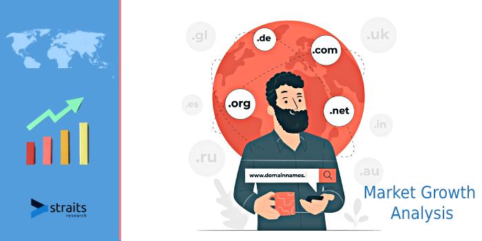 COVID-19 Impact on Domain Name Registrar Market 2021 | Business Trends, Market Analysis, Industry Insight and Growth Strategy | GoDaddy inc. , HiChina, hostgator.com LLC , Hostinger international ltd