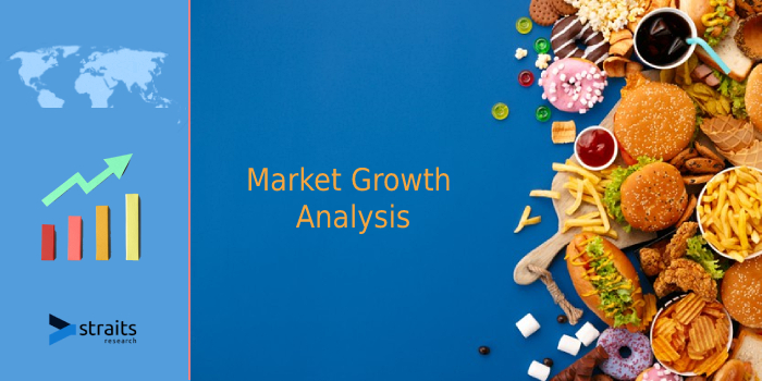Fast Food Market Overview 2021: Development History, Current Analysis, Emerging Trends, Business Opportunities and Estimated Forecast to 2029 |  McDonald's, Hardee's, Pizza Hut, Burger King.